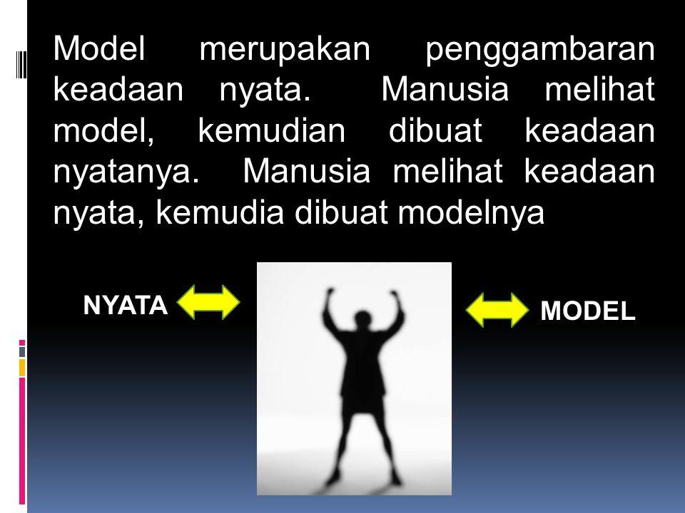 Model merupakan penggambaran keadaan nyata. Manusia melihat model, kemudian dibuat keadaan nyatanya. Manusia melihat keadaan nyata, kemudia dibuat mod
