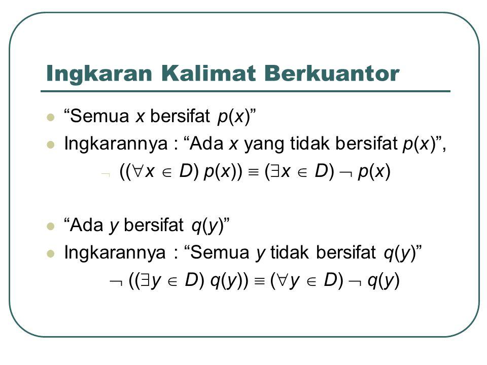 Kalimat Berkuantor Ganda (  x)(  y) p(x,y)  (  y)(  x) p(x,y) (  x)(  y) p(x,y)  (  y)(  x) p(x,y) (  x)(  y) p(x,y)  (  y)(  x) p(x,y)