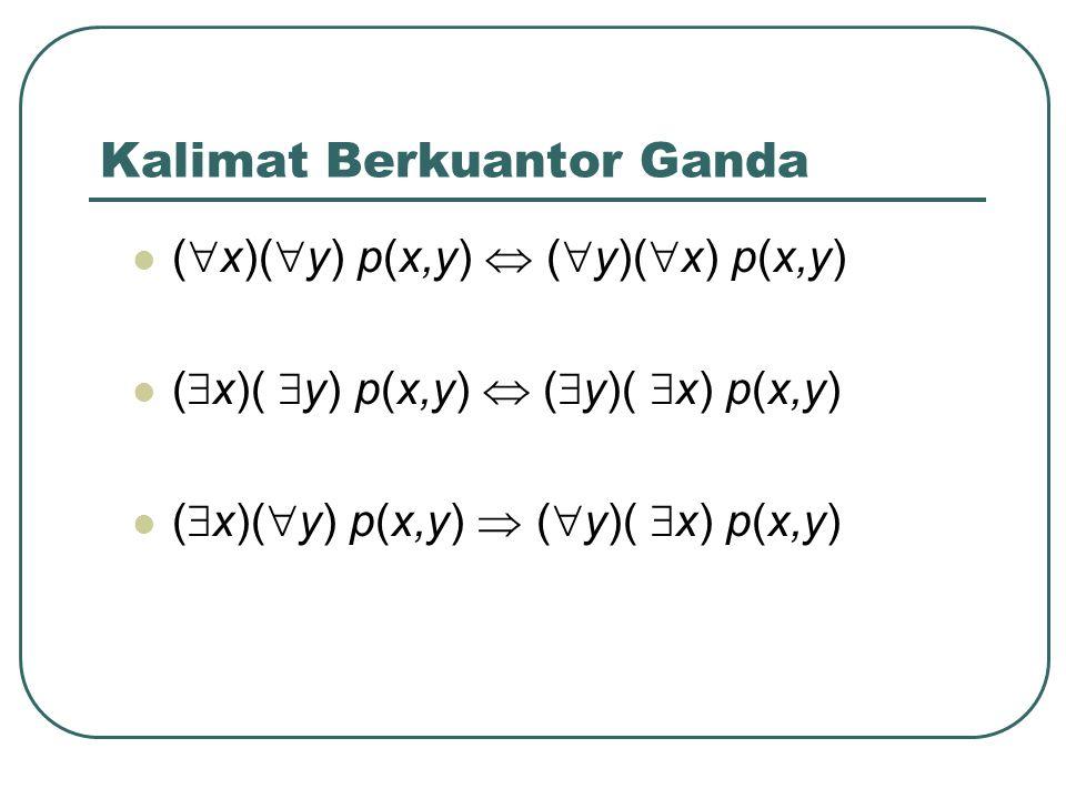Ingkaran Kalimat Berkuantor Ganda  {(  x)(  y) p(x,y)}  (  x)(  y)  p(x,y)  { (  x)(  y) p(x,y)}  (  x)(  y)  p(x,y)