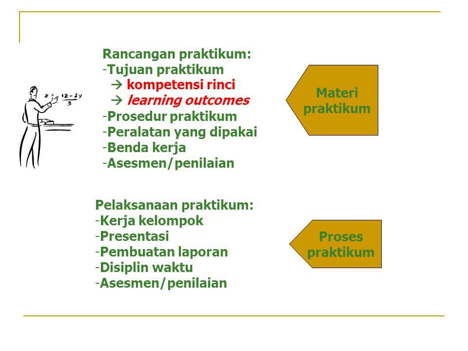 Rancangan praktikum: -Tujuan praktikum  kompetensi rinci  learning outcomes -Prosedur praktikum -Peralatan yang dipakai -Benda kerja -Asesmen/penilaian Pelaksanaan praktikum: -Kerja kelompok -Presentasi -Pembuatan laporan -Disiplin waktu -Asesmen/penilaian Materi praktikum Proses praktikum
