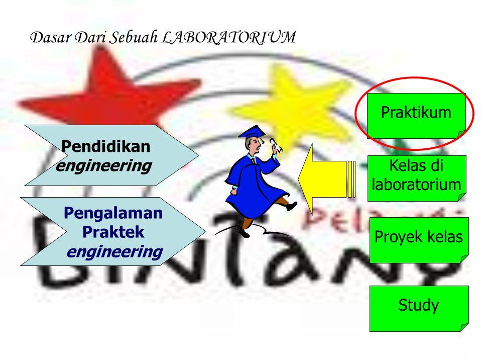 Dasar Dari Sebuah LABORATORIUM Pendidikan engineering Pengalaman Praktek engineering Proyek kelas Kelas di laboratorium Praktikum Study