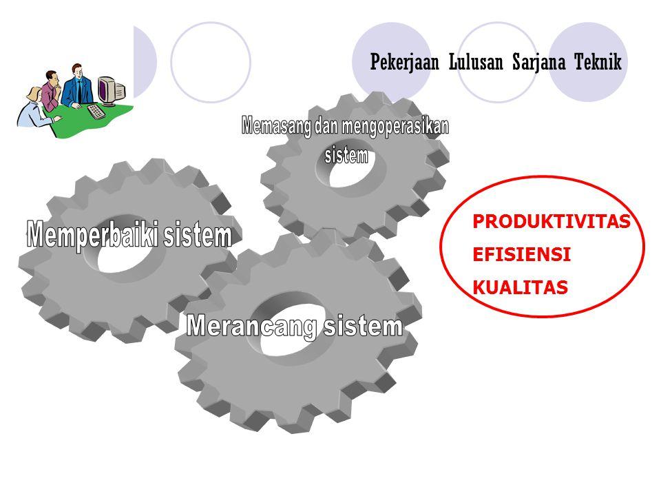Pekerjaan Lulusan Sarjana Teknik PRODUKTIVITAS EFISIENSI KUALITAS