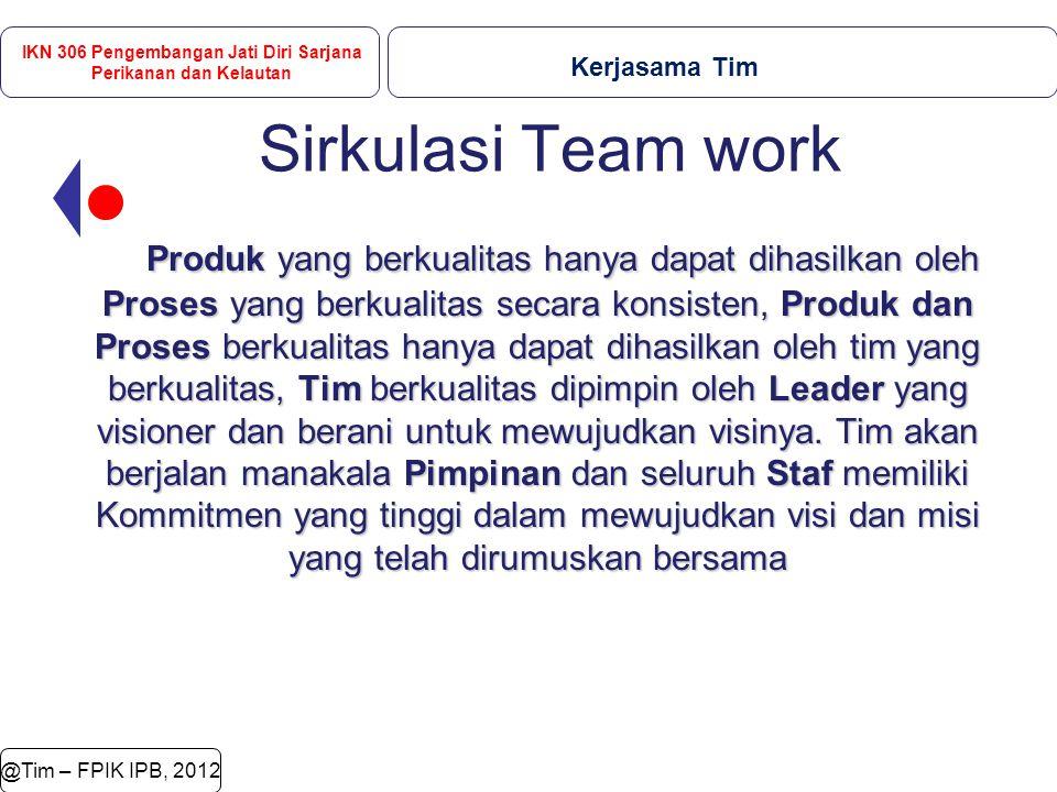 @Tim – FPIK IPB, 2012 Sirkulasi Team work Produk yang berkualitas hanya dapat dihasilkan oleh Proses yang berkualitas secara konsisten, Produk dan Proses berkualitas hanya dapat dihasilkan oleh tim yang berkualitas, Tim berkualitas dipimpin oleh Leader yang visioner dan berani untuk mewujudkan visinya.