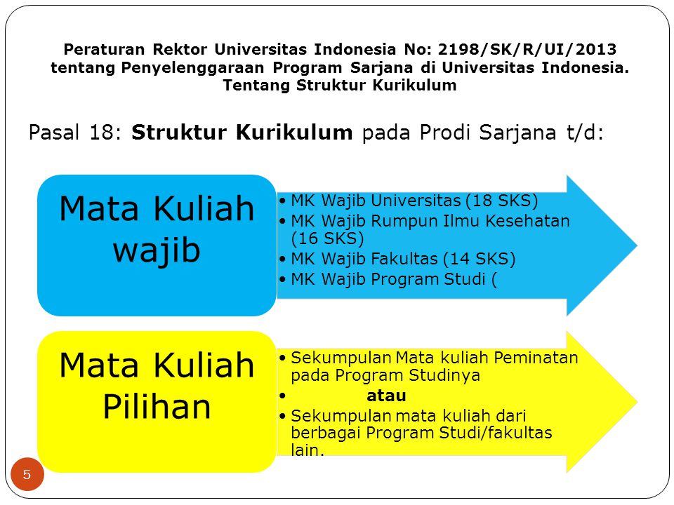 Peraturan Rektor Universitas Indonesia No: 2198/SK/R/UI/2013 tentang Penyelenggaraan Program Sarjana di Universitas Indonesia.