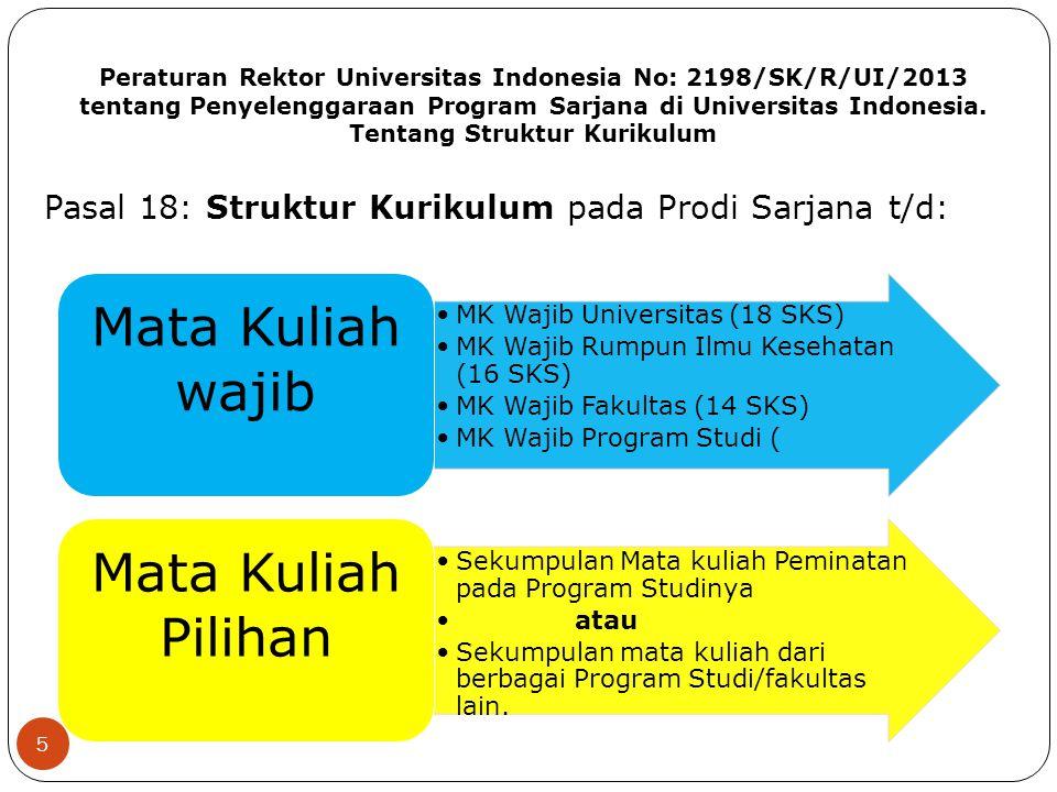 Peraturan Rektor Universitas Indonesia No: 2198/SK/R/UI/2013 tentang Penyelenggaraan Program Sarjana di Universitas Indonesia. Tentang Struktur Kuriku