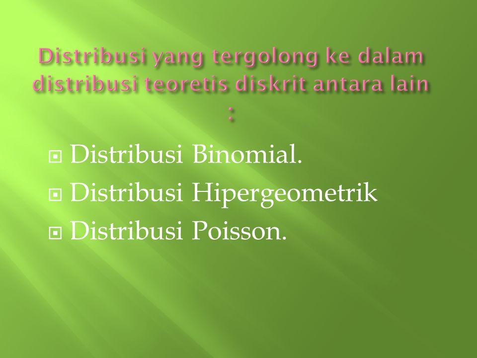  Distribusi Binomial.  Distribusi Hipergeometrik  Distribusi Poisson.