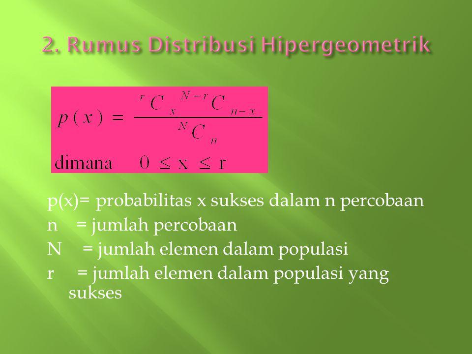p(x)= probabilitas x sukses dalam n percobaan n = jumlah percobaan N = jumlah elemen dalam populasi r = jumlah elemen dalam populasi yang sukses