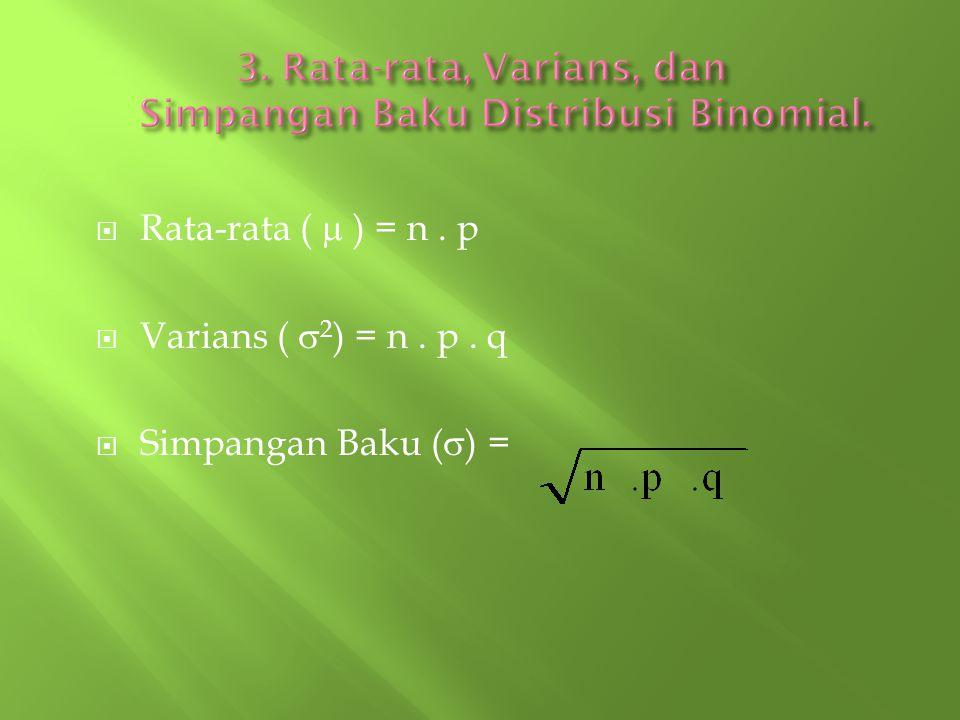  Rata-rata (  ) = n. p  Varians (  2 ) = n. p. q  Simpangan Baku (  ) =