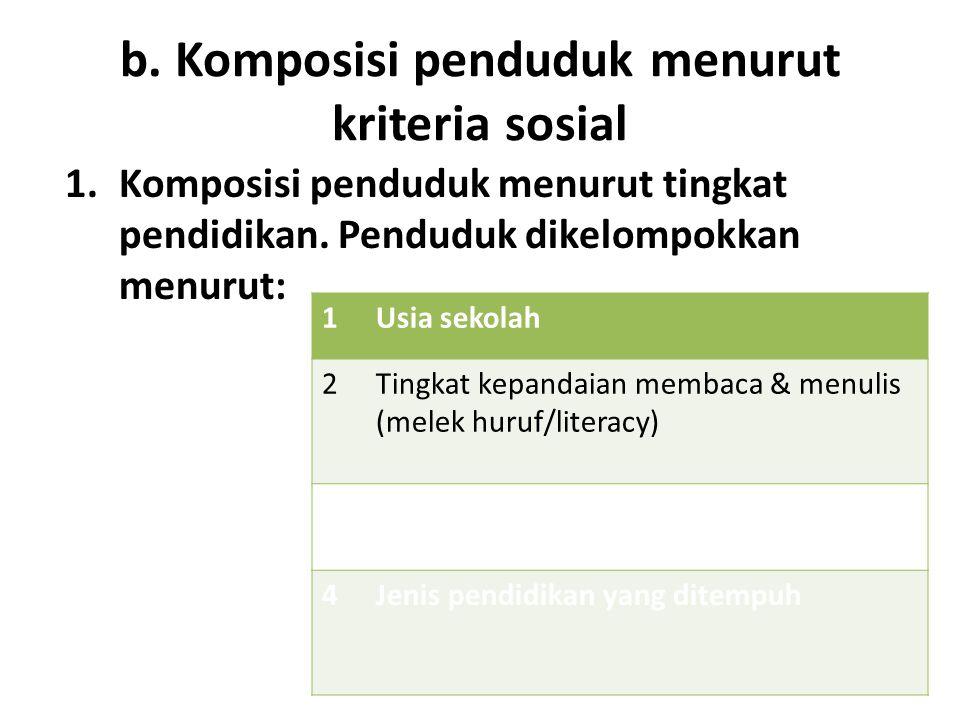b. Komposisi penduduk menurut kriteria sosial 1.Komposisi penduduk menurut tingkat pendidikan. Penduduk dikelompokkan menurut: 1Usia sekolah 2Tingkat
