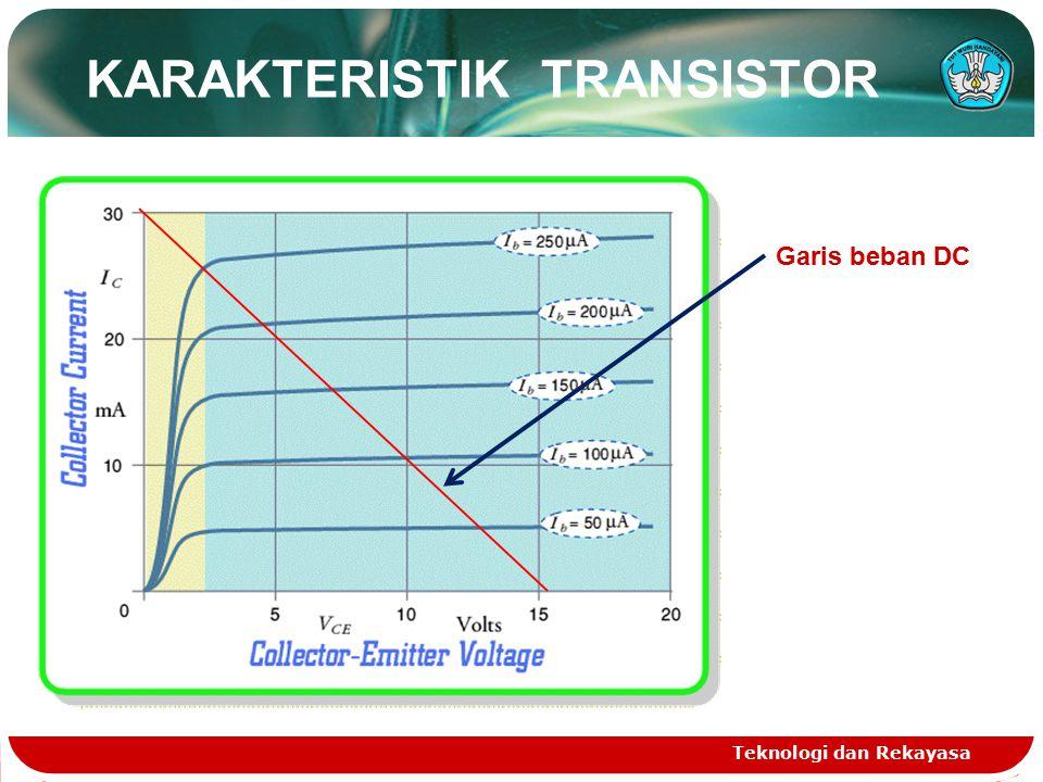Teknologi dan Rekayasa KARAKTERISTIK TRANSISTOR Garis beban DC