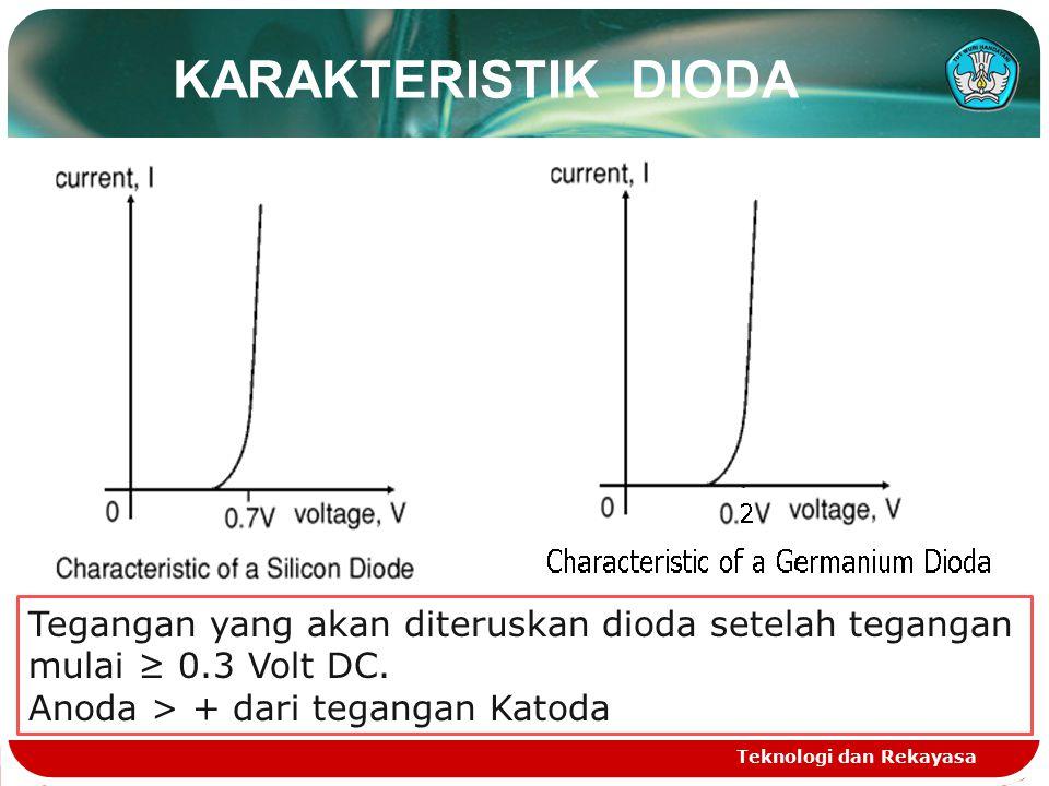 KARAKTERISTIK DIODA Teknologi dan Rekayasa Tegangan yang akan diteruskan dioda setelah tegangan mulai ≥ 0.3 Volt DC.