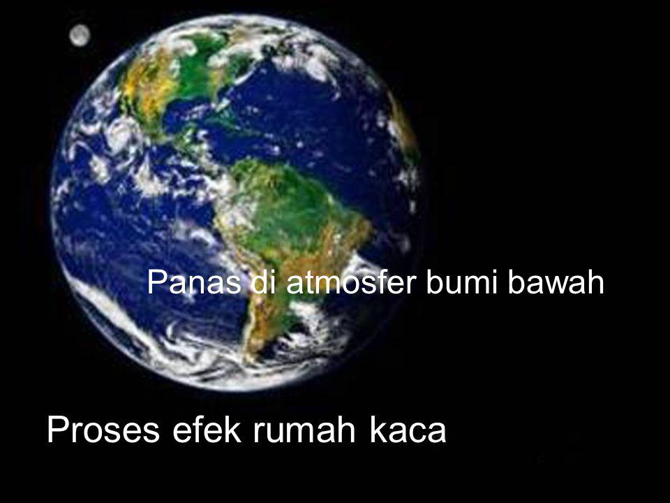 Panas di atmosfer bumi bawah Proses efek rumah kaca