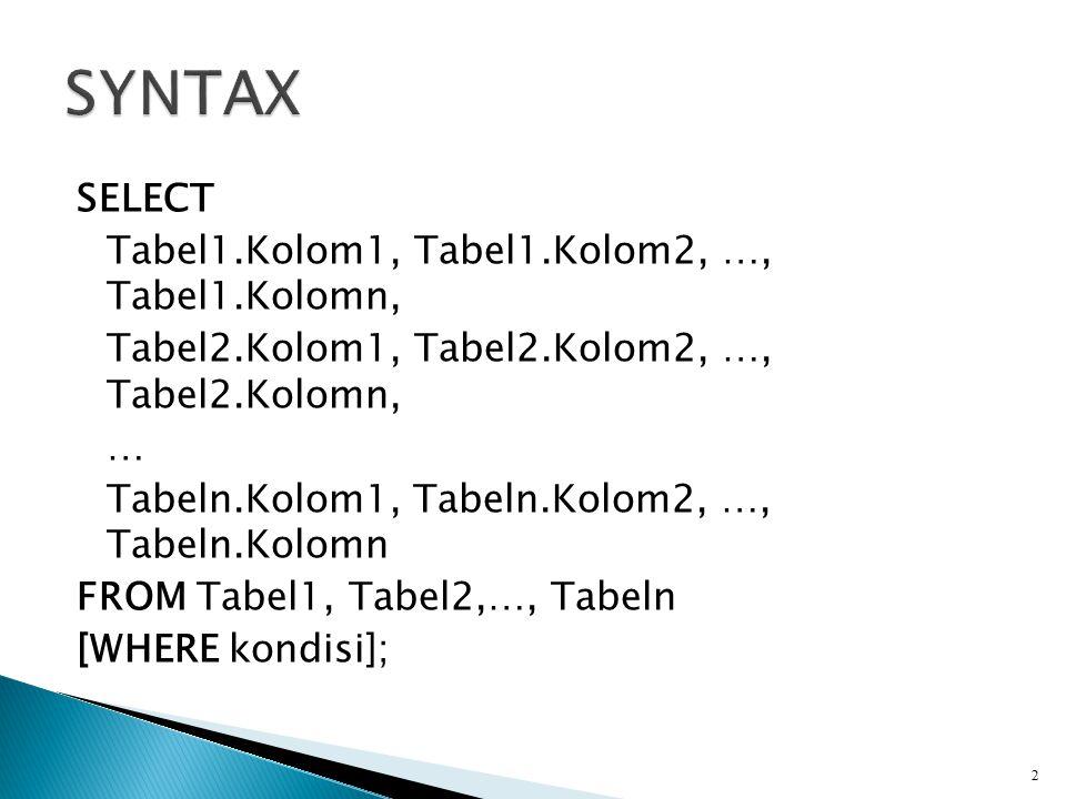 SELECT Tabel1.Kolom1, Tabel1.Kolom2, …, Tabel1.Kolomn, Tabel2.Kolom1, Tabel2.Kolom2, …, Tabel2.Kolomn, … Tabeln.Kolom1, Tabeln.Kolom2, …, Tabeln.Kolom