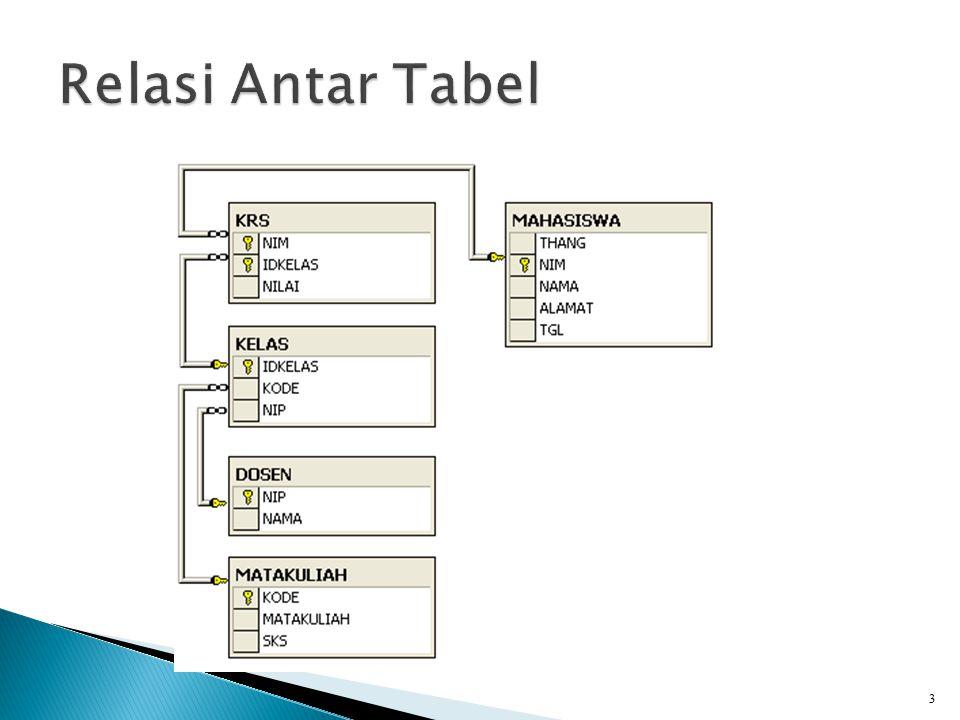 select nim, nim, idkelas, nilai from krs where idkelas in (select idkelas from kelas where nip > 2)
