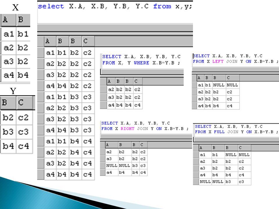 Penggabungan antartabel yang menggunakan operator sama dengan (=) pada kondisi dalam klausa WHERE untuk membandingkan satu kolom dengan kolom lainnya  Contoh: SELECT M.NIM, M.nama, K.IdKelas, K.Nilai FROM Mahasiswa M, KRS K WHERE M.NIM = K.NIM 7