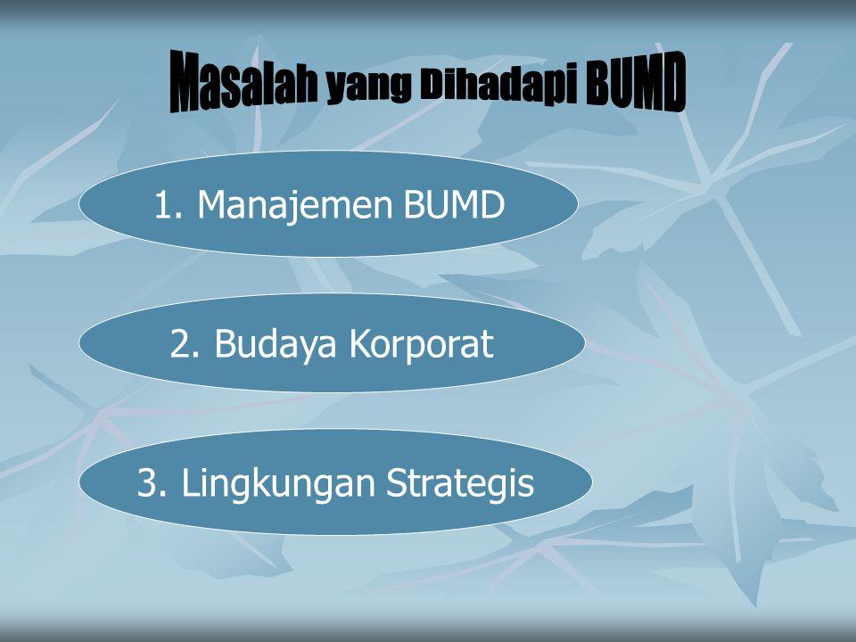 1. Manajemen BUMD 2. Budaya Korporat 3. Lingkungan Strategis