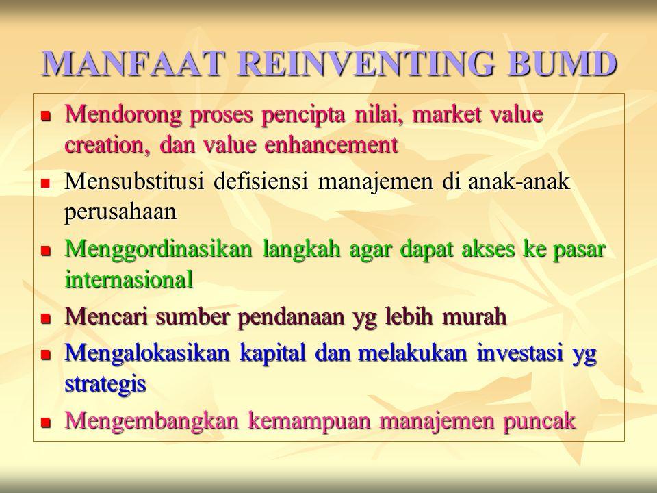 MANFAAT REINVENTING BUMD Mendorong proses pencipta nilai, market value creation, dan value enhancement Mendorong proses pencipta nilai, market value c
