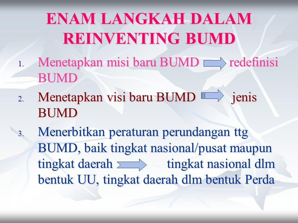 ENAM LANGKAH DALAM REINVENTING BUMD 1. Menetapkan misi baru BUMD redefinisi BUMD 2. Menetapkan visi baru BUMD jenis BUMD 3. Menerbitkan peraturan peru