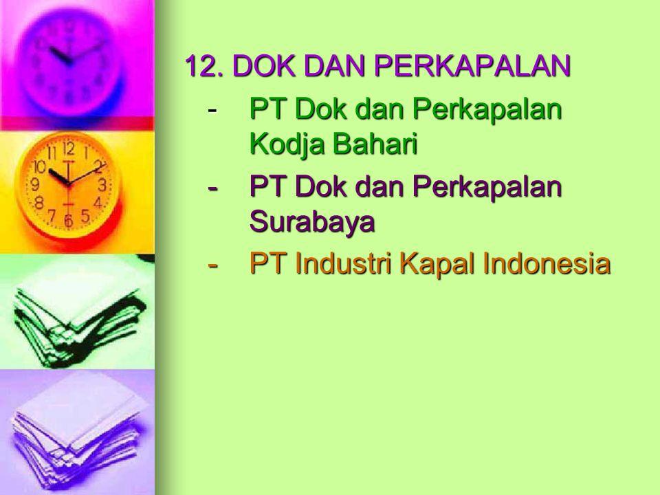 12. DOK DAN PERKAPALAN - PT Dok dan Perkapalan Kodja Bahari - PT Dok dan Perkapalan Surabaya - PT Industri Kapal Indonesia