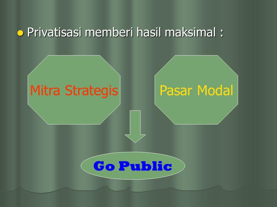 Privatisasi memberi hasil maksimal : Privatisasi memberi hasil maksimal : Mitra StrategisPasar Modal Go Public