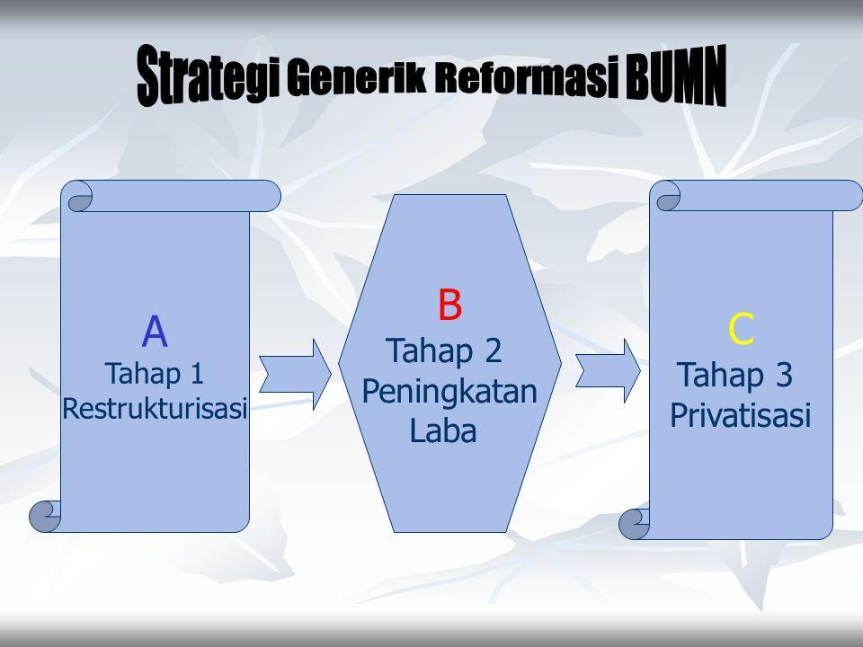 A Tahap 1 Restrukturisasi B Tahap 2 Peningkatan Laba C Tahap 3 Privatisasi