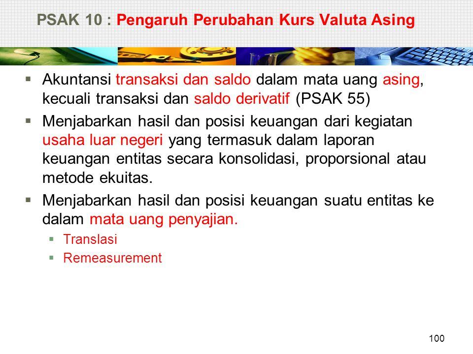 PSAK 10 : Pengaruh Perubahan Kurs Valuta Asing  Akuntansi transaksi dan saldo dalam mata uang asing, kecuali transaksi dan saldo derivatif (PSAK 55)