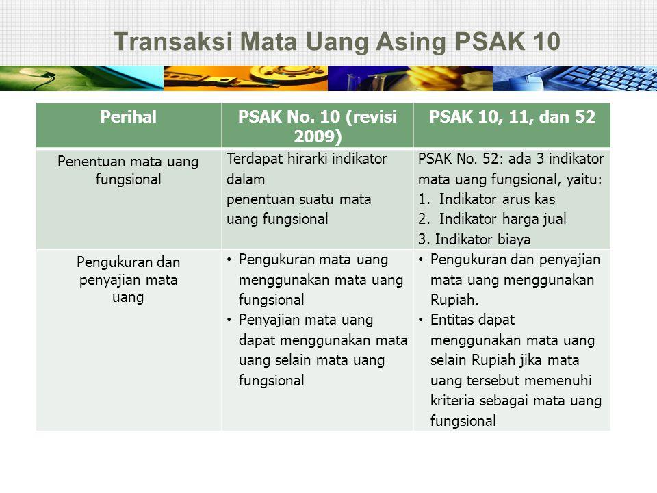 Transaksi Mata Uang Asing PSAK 10 PerihalPSAK No. 10 (revisi 2009) PSAK 10, 11, dan 52 Penentuan mata uang fungsional Terdapat hirarki indikator dalam