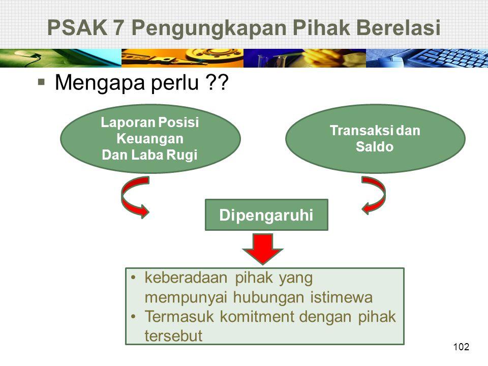 PSAK 7 Pengungkapan Pihak Berelasi  Mengapa perlu ?? 102 Laporan Posisi Keuangan Dan Laba Rugi Transaksi dan Saldo Dipengaruhi keberadaan pihak yang