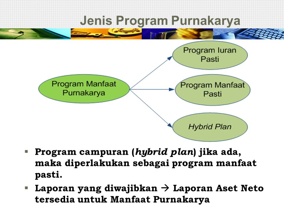 Jenis Program Purnakarya  Program campuran ( hybrid plan ) jika ada, maka diperlakukan sebagai program manfaat pasti.  Laporan yang diwajibkan  Lap