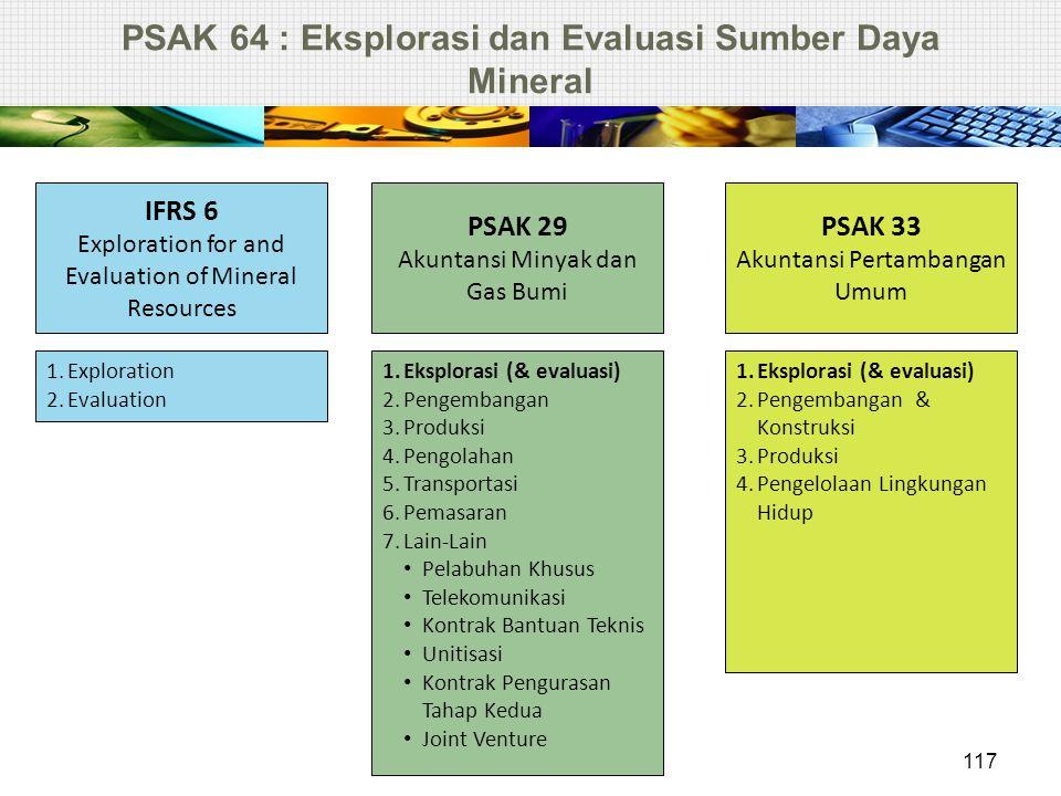 PSAK 64 : Eksplorasi dan Evaluasi Sumber Daya Mineral 117 1.Exploration 2.Evaluation IFRS 6 Exploration for and Evaluation of Mineral Resources PSAK 2