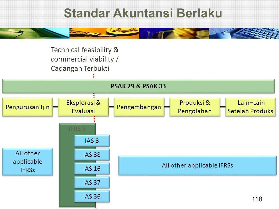 Standar Akuntansi Berlaku 118 Pengurusan Ijin Eksplorasi & Evaluasi Pengembangan Produksi & Pengolahan Lain–Lain Setelah Produksi Technical feasibilit
