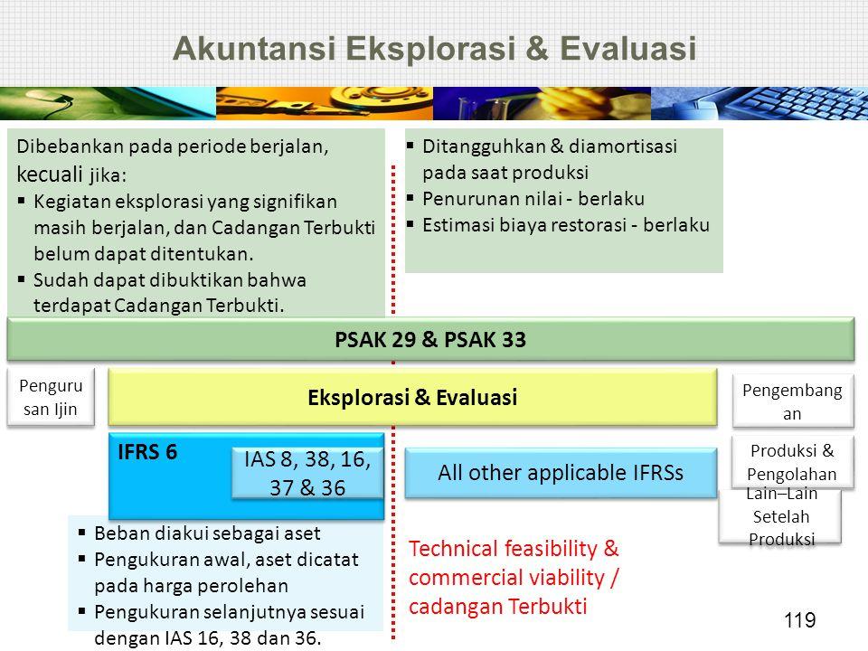 Akuntansi Eksplorasi & Evaluasi 119 Penguru san Ijin Eksplorasi & Evaluasi Pengembang an Produksi & Pengolahan Lain–Lain Setelah Produksi IFRS 6 IAS 8