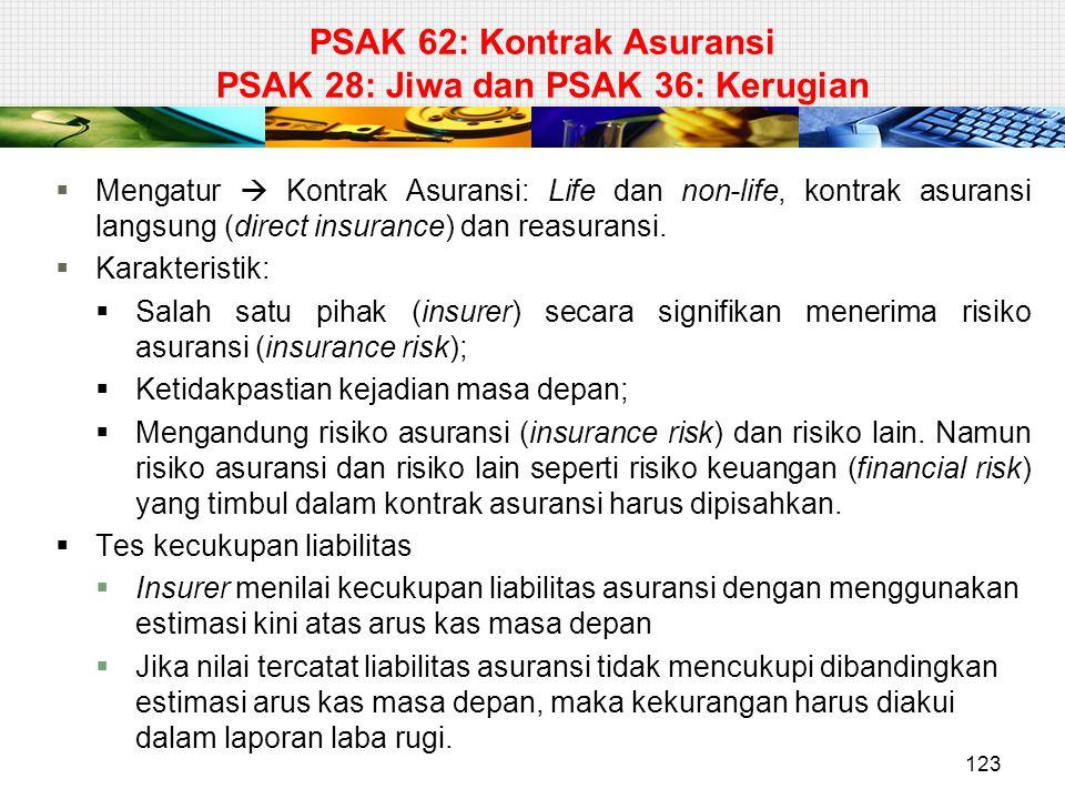 PSAK 62: Kontrak Asuransi PSAK 28: Jiwa dan PSAK 36: Kerugian 123  Mengatur  Kontrak Asuransi: Life dan non-life, kontrak asuransi langsung (direct