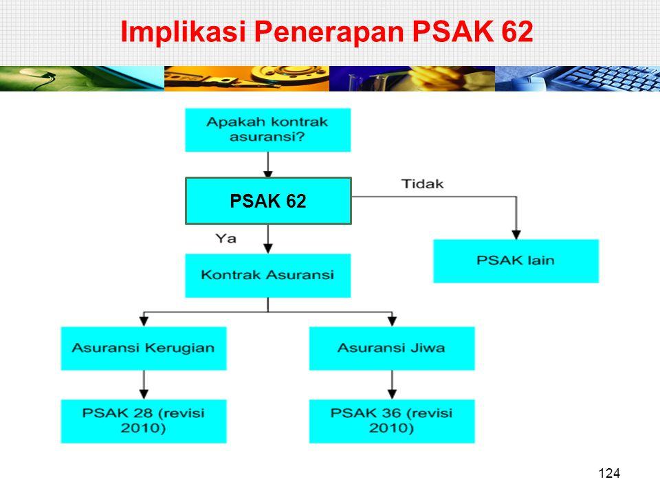 Implikasi Penerapan PSAK 62 124 PSAK 62