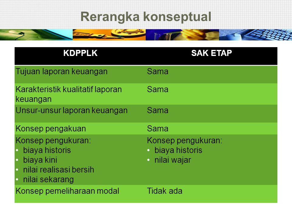KDPPLKSAK ETAP Tujuan laporan keuanganSama Karakteristik kualitatif laporan keuangan Sama Unsur-unsur laporan keuanganSama Konsep pengakuanSama Konsep