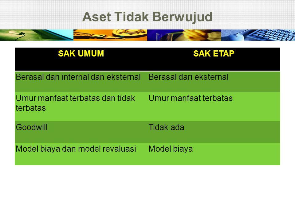 SAK UMUMSAK ETAP Berasal dari internal dan eksternalBerasal dari eksternal Umur manfaat terbatas dan tidak terbatas Umur manfaat terbatas GoodwillTida