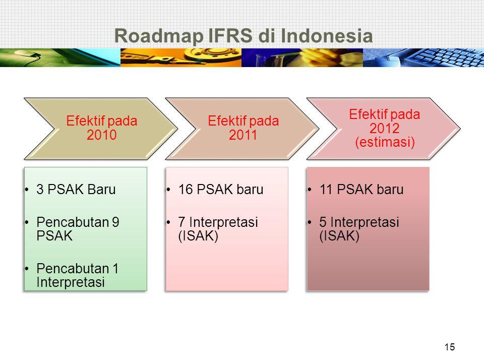 Roadmap IFRS di Indonesia 15
