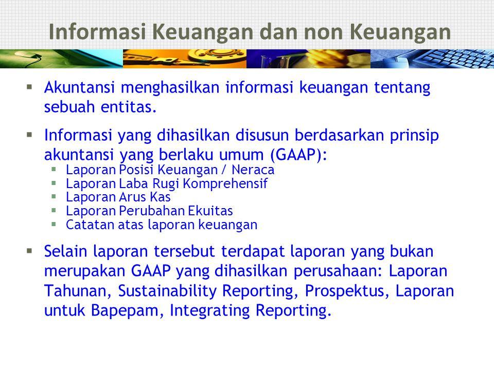 PSAK 45 : Organisasi Nirlaba  Mengatur pelaporan keuangan entitas nirlaba.