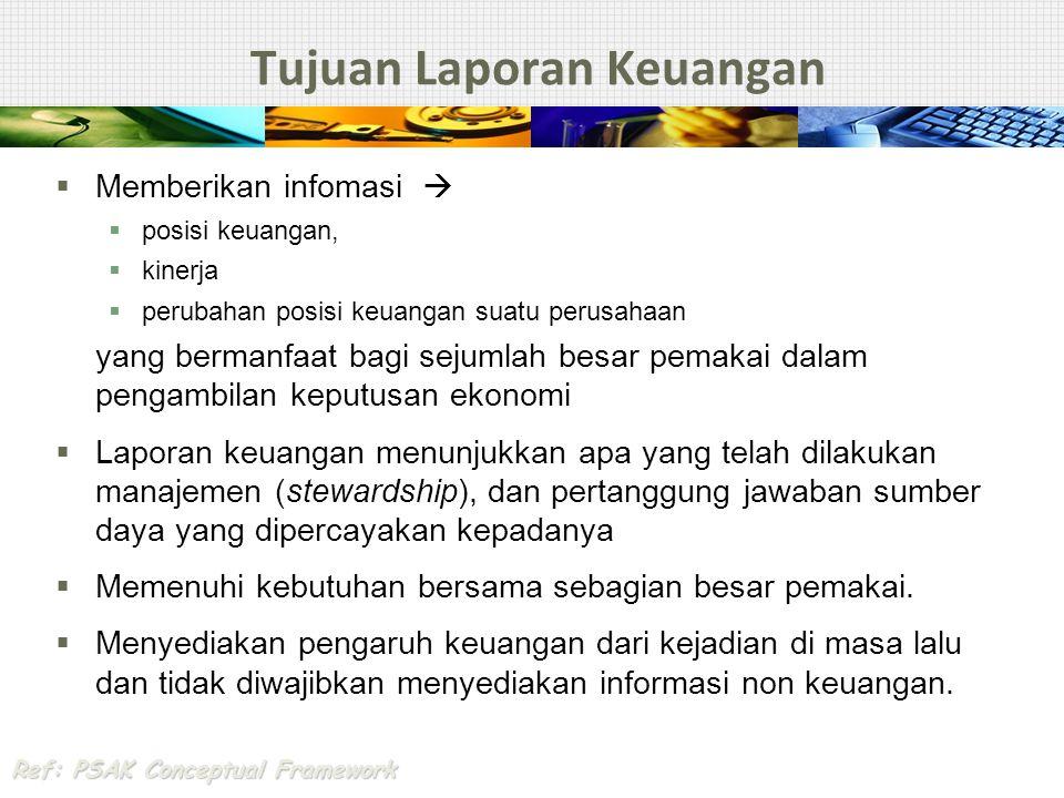PSAK DISAHKAN 2011  ISAK 15: Batas Aset Imbalan Pasti, Persyaratan Pendanaan Minimum dan Interaksinya.