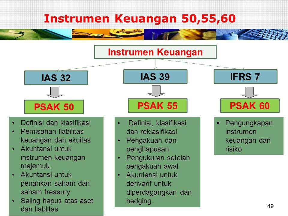 49 Instrumen Keuangan 50,55,60 Definisi dan klasifikasi Pemisahan liabilitas keuangan dan ekuitas Akuntansi untuk instrumen keuangan majemuk. Akuntans