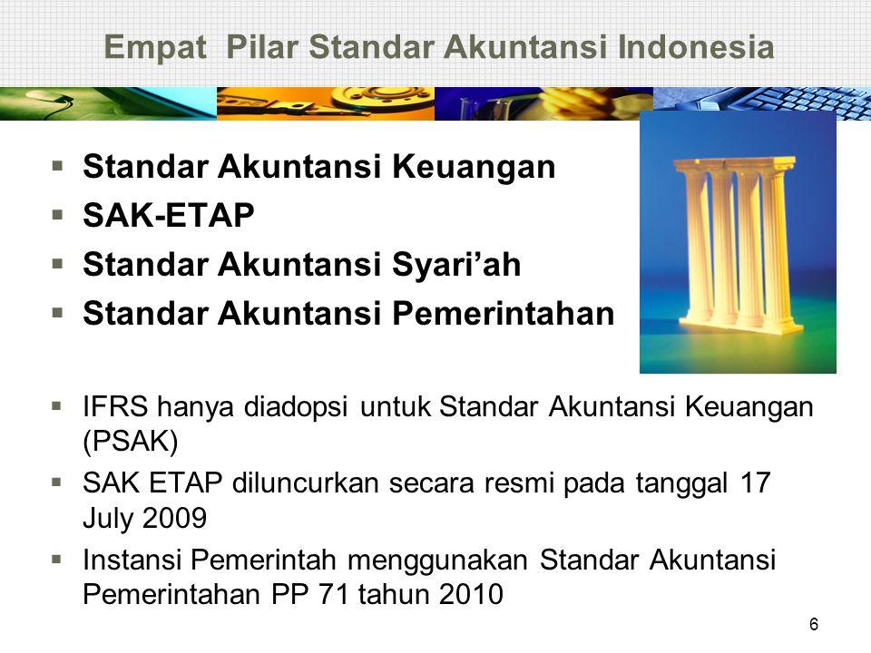Latar Belakang Pengembangan SAK ETAP  PSAK yang mengadopsi IFRS terlalu kompleks untuk diterapkan oleh perusahaan kecil menengah di Indonesia.