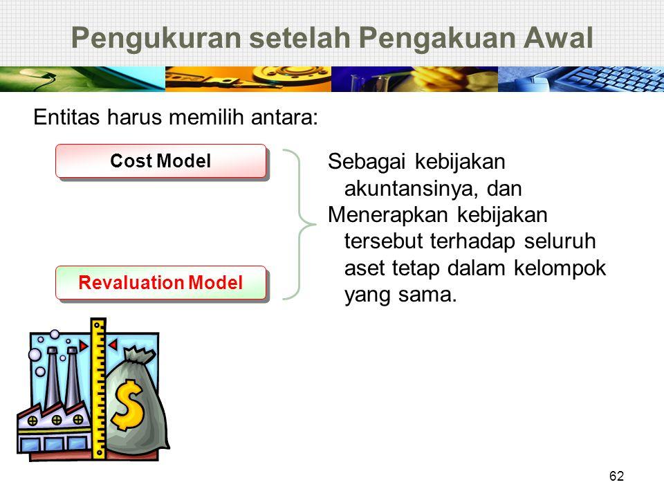 Pengukuran setelah Pengakuan Awal Entitas harus memilih antara: Cost Model Revaluation Model Sebagai kebijakan akuntansinya, dan Menerapkan kebijakan