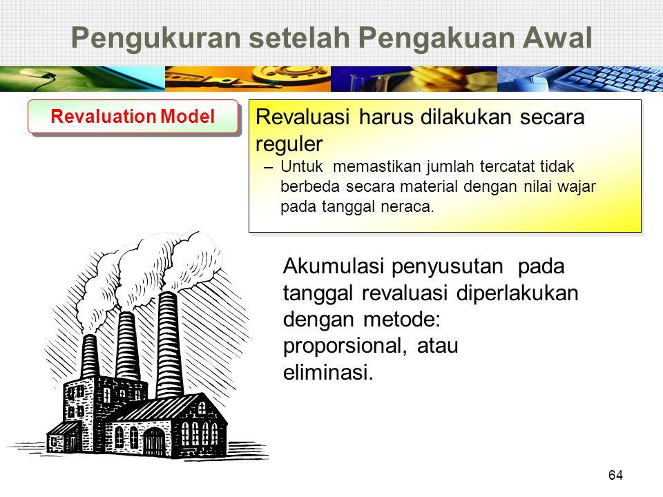Pengukuran setelah Pengakuan Awal Revaluation Model Revaluasi harus dilakukan secara reguler –Untuk memastikan jumlah tercatat tidak berbeda secara ma