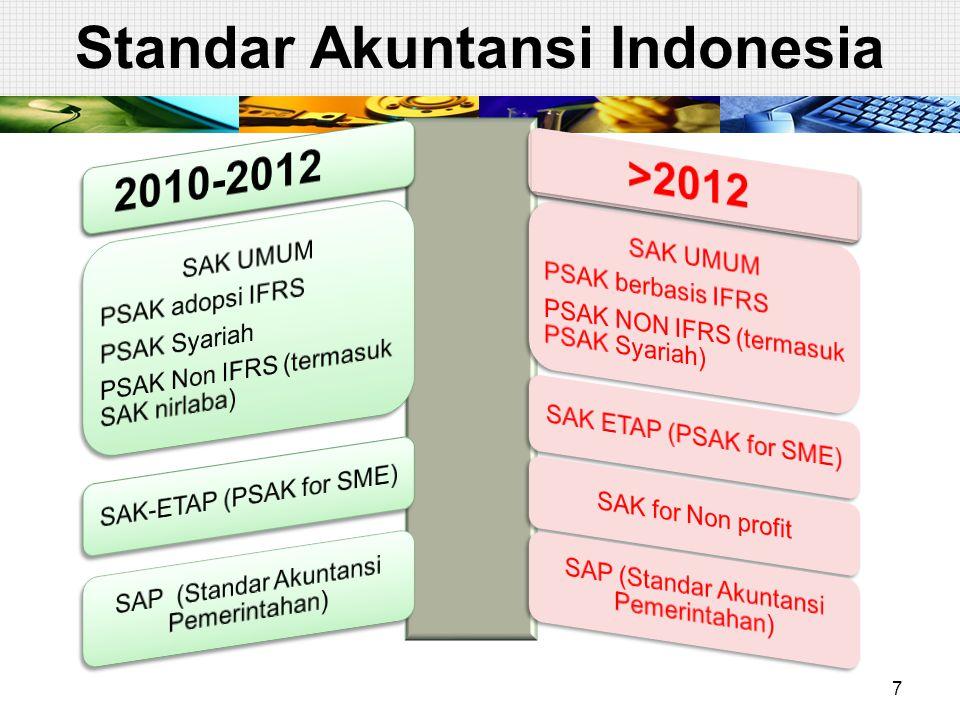 Standar Akuntansi Indonesia 7