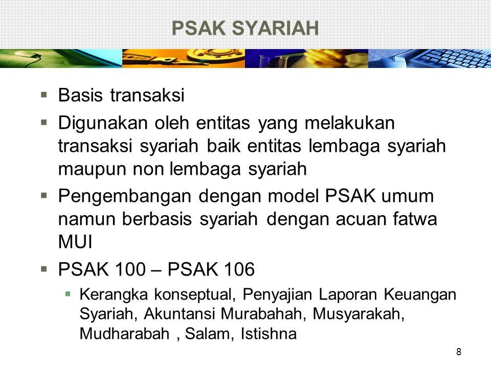 Segmen Operasi – PSAK 5 PSAK 5 (2009)PSAK 5 Lama Aktivitas untuk menghasilkan pendapatan dan terjadinya beban Dikaji secara reguler untuk alokasi sumber daya dan menilai kinerja Tersedia infomasi terpisah Dibedakan dalam menghasilkan produk/jasa Risiko dan imbalan berbeda dari segmen lain Segmen dilaporkan: Syarat kualitatif Syarat kuantitatif Segmen dilaporkan: Syarat kuantitatif Pengungkapan level segmen Pengungkapan level entitas Pengungkapan level segmen 99