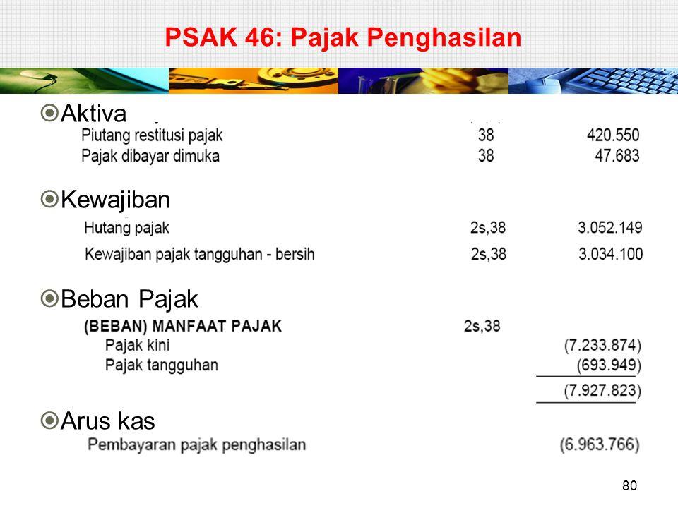 PSAK 46: Pajak Penghasilan  Aktiva  Kewajiban  Beban Pajak  Arus kas 80