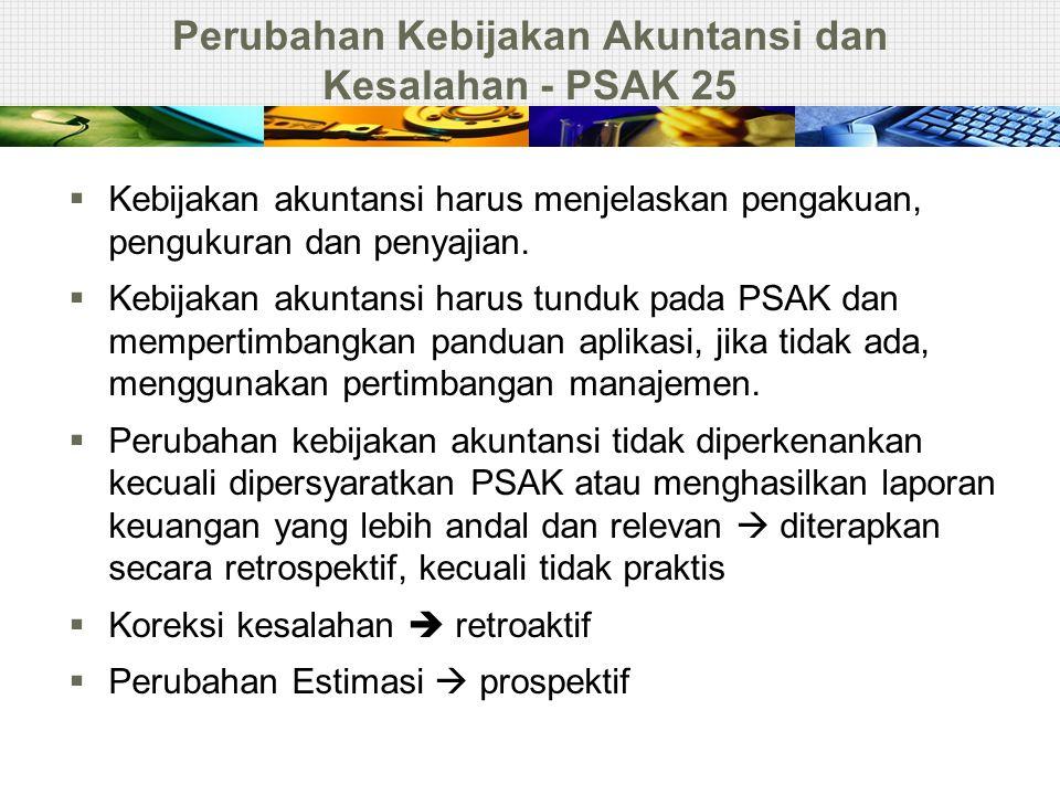 Perubahan Kebijakan Akuntansi dan Kesalahan - PSAK 25  Kebijakan akuntansi harus menjelaskan pengakuan, pengukuran dan penyajian.  Kebijakan akuntan