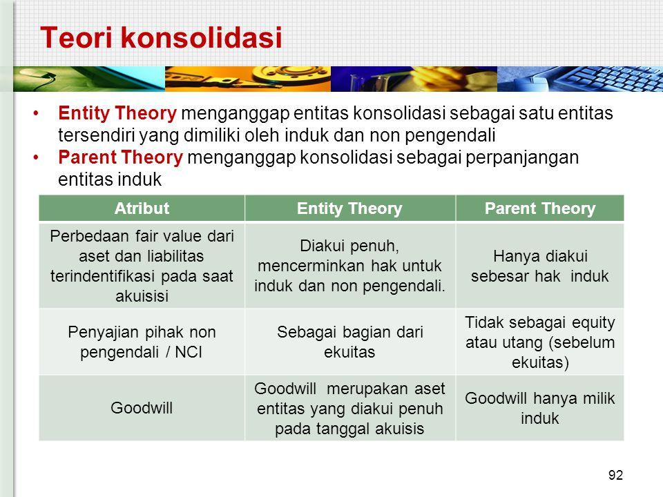 Teori konsolidasi 92 AtributEntity TheoryParent Theory Perbedaan fair value dari aset dan liabilitas terindentifikasi pada saat akuisisi Diakui penuh,