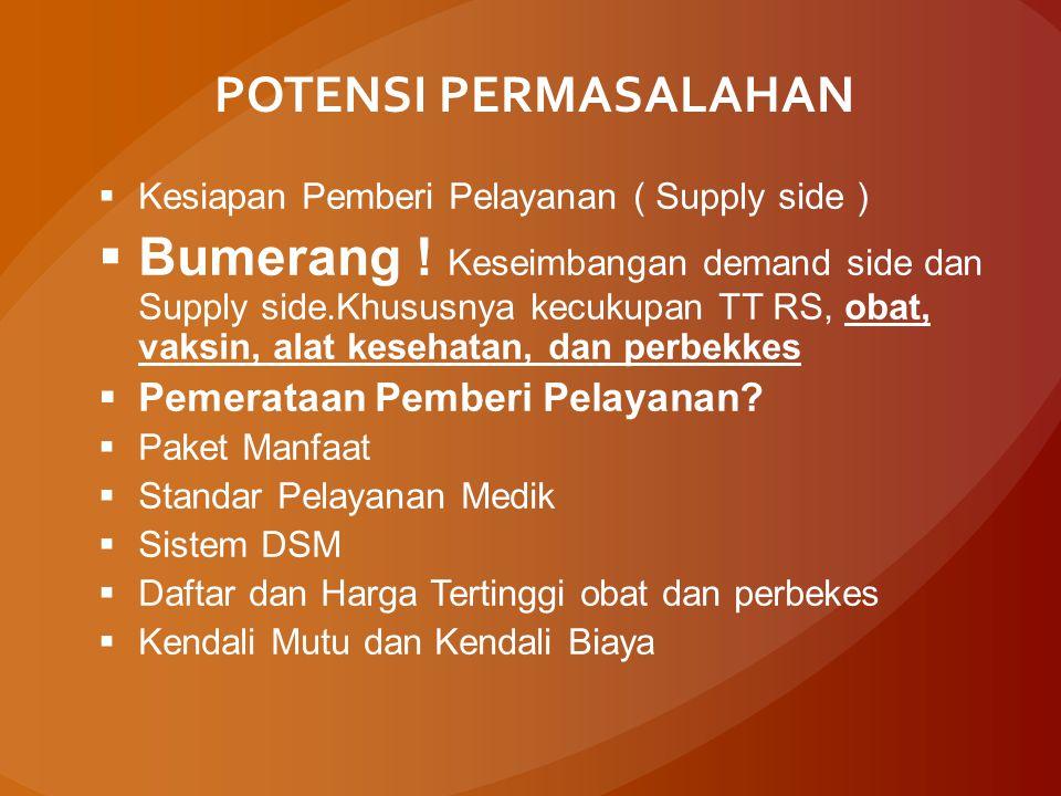 POTENSI PERMASALAHAN  Kesiapan Pemberi Pelayanan ( Supply side )  Bumerang .
