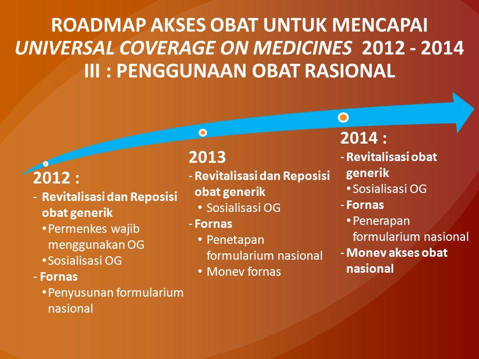 ROADMAP AKSES OBAT UNTUK MENCAPAI UNIVERSAL COVERAGE ON MEDICINES 2012 - 2014 III : PENGGUNAAN OBAT RASIONAL 2012 : -Revitalisasi dan Reposisi obat ge